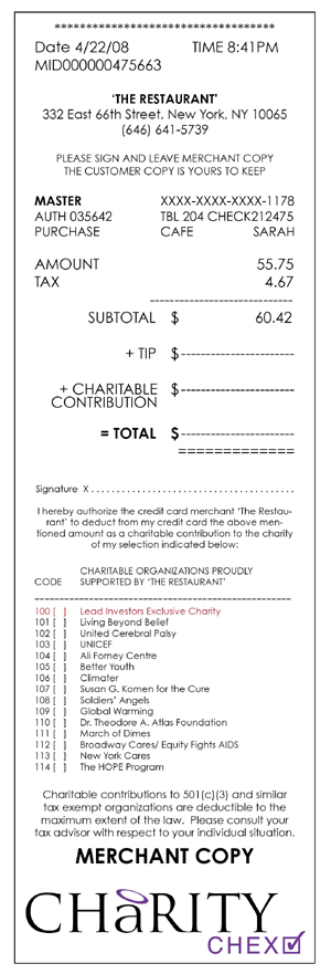 charity group, credit credit contribution