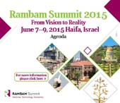 Rambam Summit 2015
